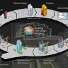 Building Information Modeling (BIM), in arrivo le nuove linee guida per i proprietari di edifici